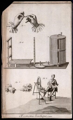Textiles: sorting and spinning of cotton. Engraving. Textiles: sorting and spinning of cotton. Engraving. Wellcome Library no. 43445i