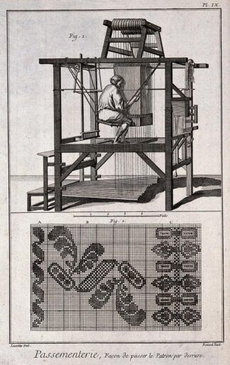 Textiles: lace making, a weaver on a swing at the work (above), detail of lace (below). Engraving by R. Benard after Lucotte. Lucotte, Jacques-Raymond, approximately 1733-1804.